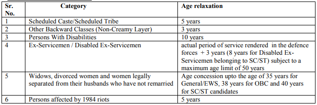 IBPS Clerk Age Limit Relaxation 2021