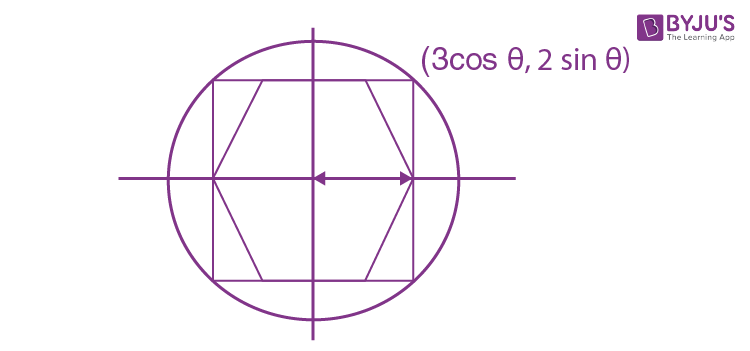 JEE Advanced Maths Question Paper 2019 Paper 1