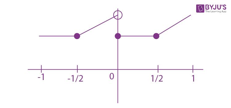 JEE Advanced 2020 Maths Paper 2
