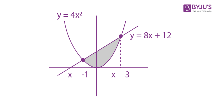 JEE Main 2020 Maths Paper With Solutions Shift 2