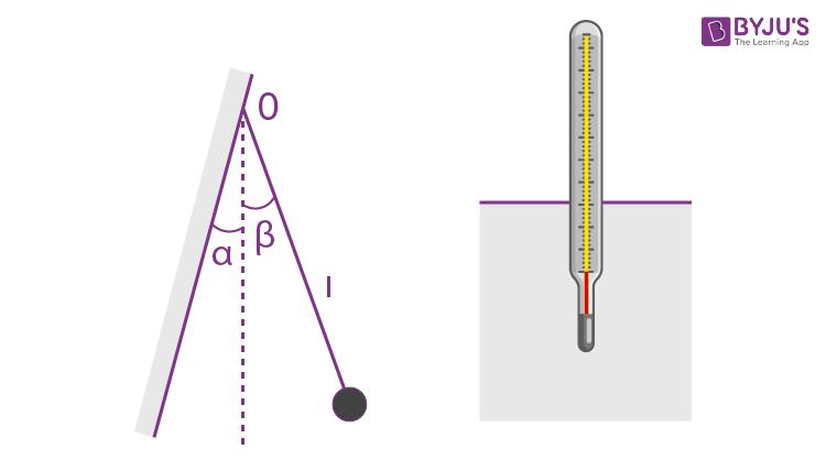 IE IRODOV Solutions Mechanical Oscillation Problem 20