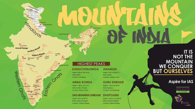 Mountains of Indian - IAS Exam