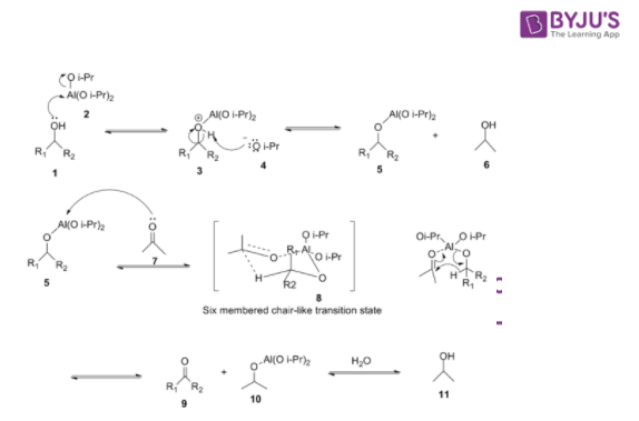 Oppenauer Oxidation Mechanism