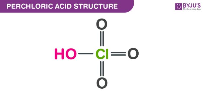 Perchloric acid structure