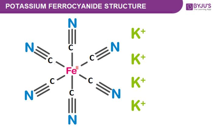 Potassium Ferrocyanide Structure