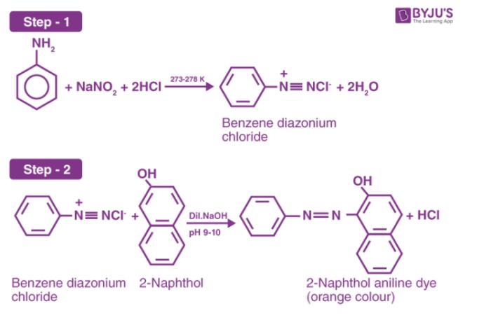 Preparation of 2-Naphthol Aniline Dye