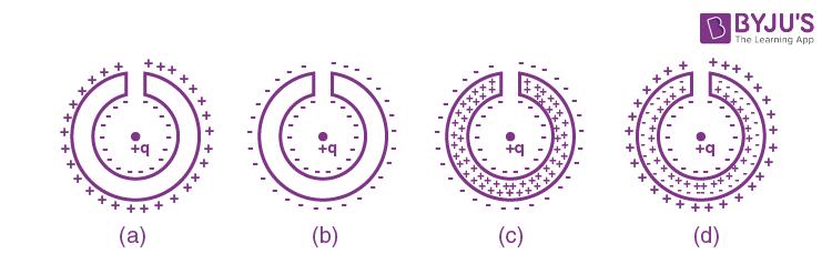 Solved Paper of KVPY SX 2017 Physics