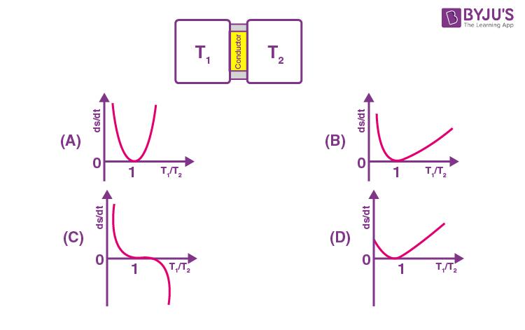 Solved Sample Paper of KVPY SX 2017 Physics