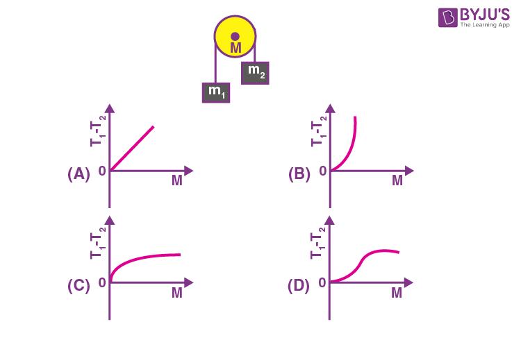 KVPY SX 2017 Past Year Physics Paper