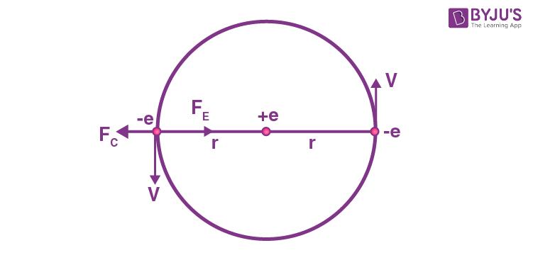 KVPY 2017 Sample Physics Question Paper