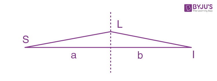 Solutions Diffraction Of Light IE Irodov
