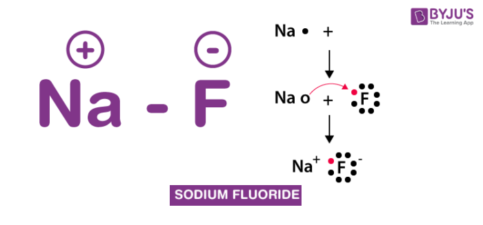 Sodium Fluoride Structure