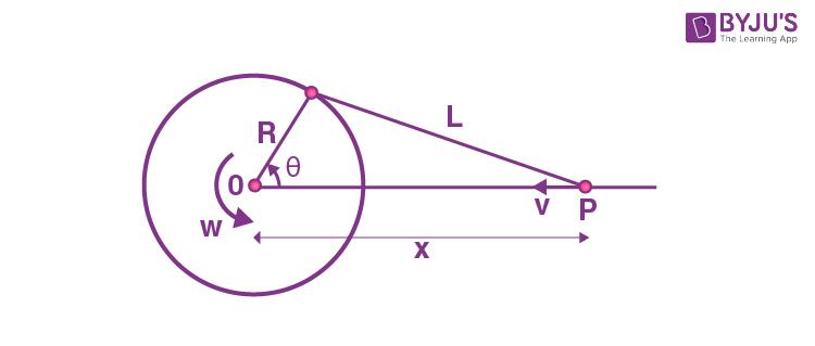 Physics Question Paper KVPY SX 2017 Solutions