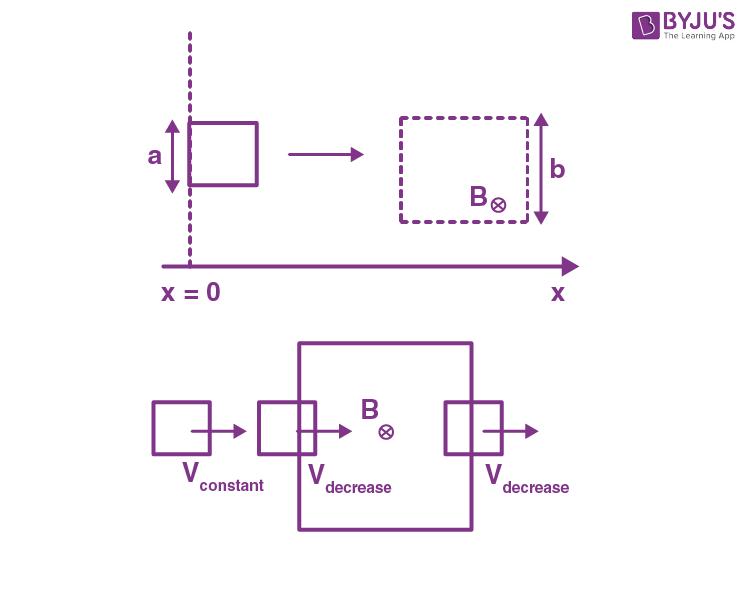 KVPY SX 2017 Sample Physics Questions