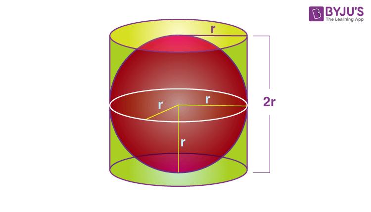 Volume of Sphere