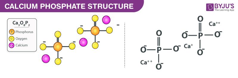 Structure of Ca3(PO4)2