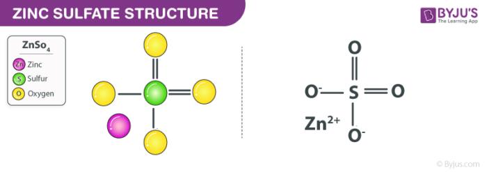 Zinc Sulfate structure