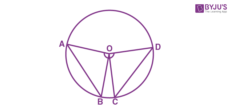 Angle Subtended by a Chord at a Point