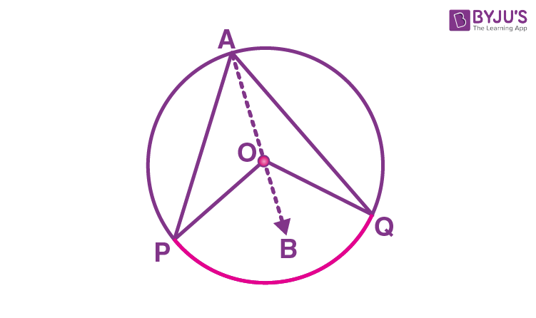 Angle Subtended by an Arc of a Circle - Case 1