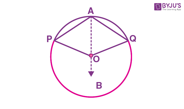 Angle Subtended by an Arc of a Circle - Case 2