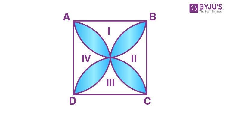 Areas of Combinations of Plane Figures Example 2.1