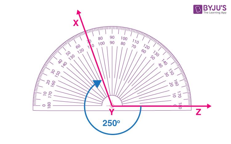 Degree measure of 250 degrees
