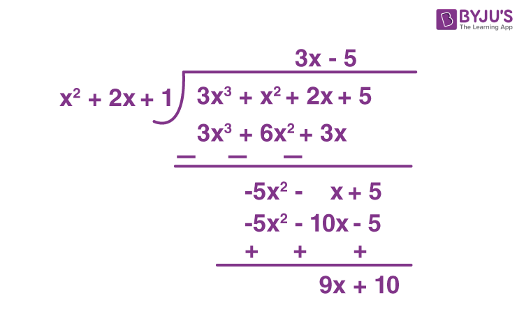 Division Algorithm for Polynomials Example - 1
