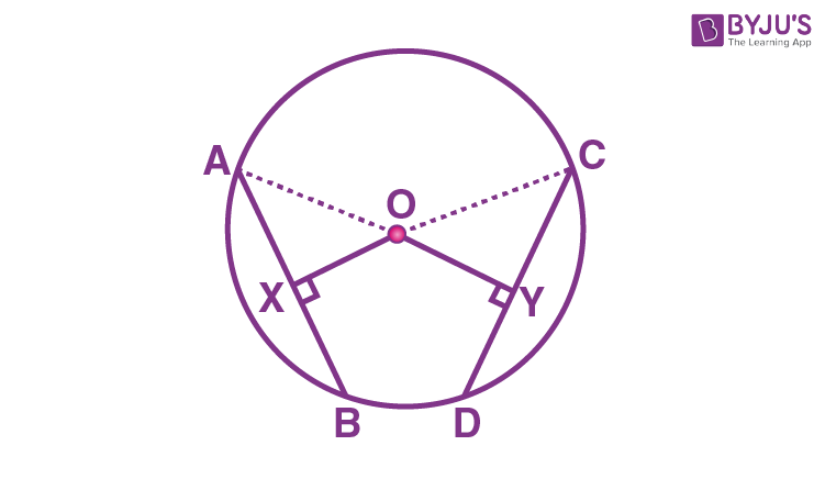Equal Chords and Their Distances from the Centre