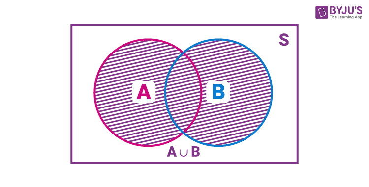 Event A or B
