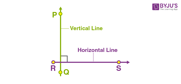 Horizontal and vertical lines 2