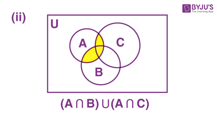 Intersection of Sets Example 3