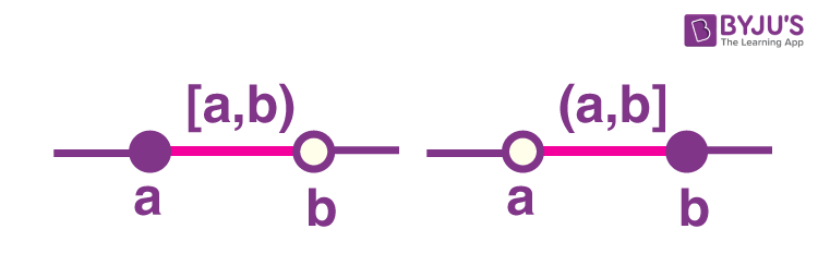 Intervals as subsets of R 3
