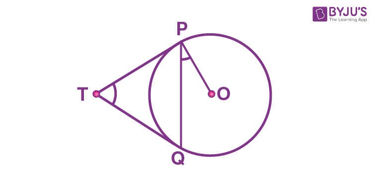 Number of Tangents from a Point on a Circle - Example