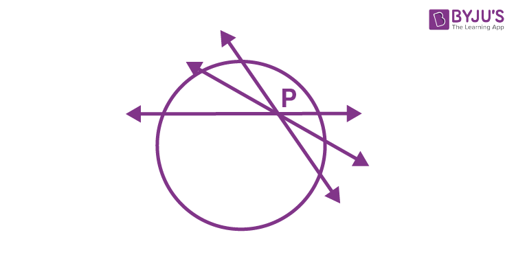 Number of Tangents from a Point on a Circle - No Tangent