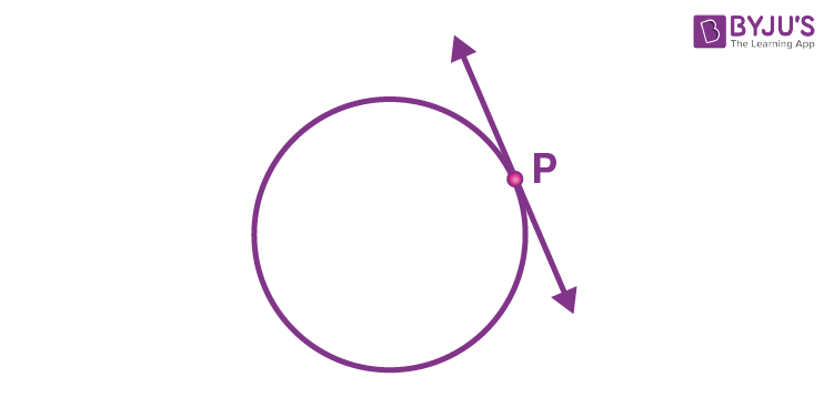 Number of Tangents from a Point on a Circle - One Tangent