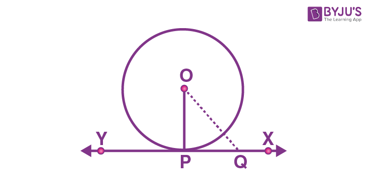 Number of Tangents from a Point on a Circle - Theorem 1