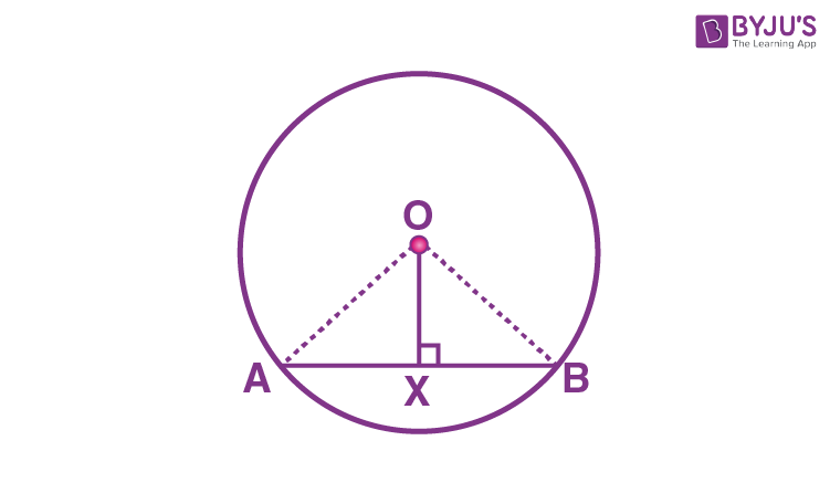 Perpendicular from the Centre to a Chord