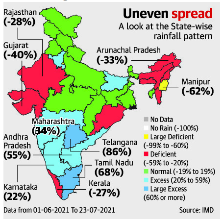 Uneven Spread of State-wise rainfall