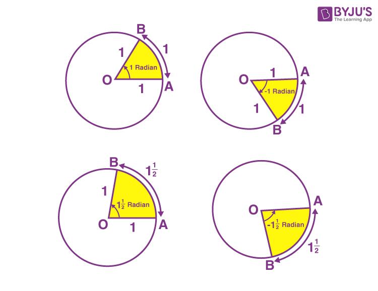 Radian measure of an Angle