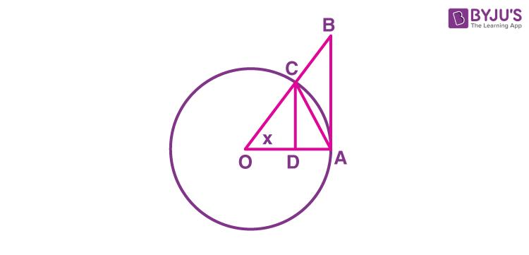 Sandwich Theorem proof