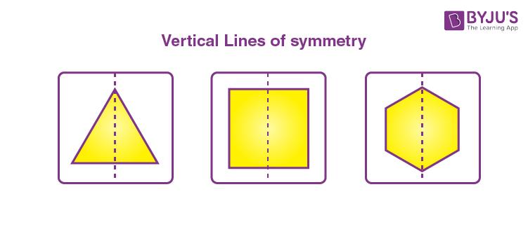 vertical lines of symmetry