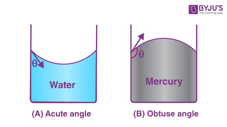 Temperature and Angle of Contact
