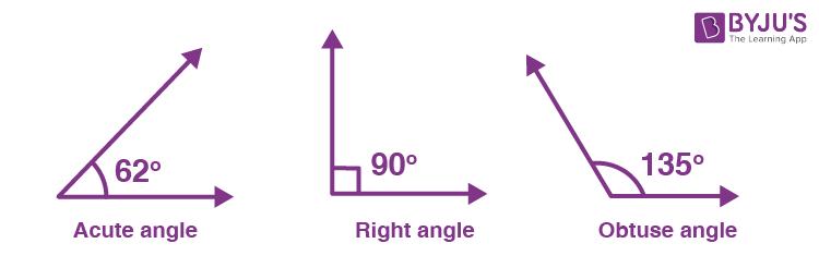 Acute angle 3