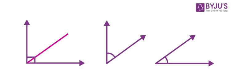 Acute angle 4