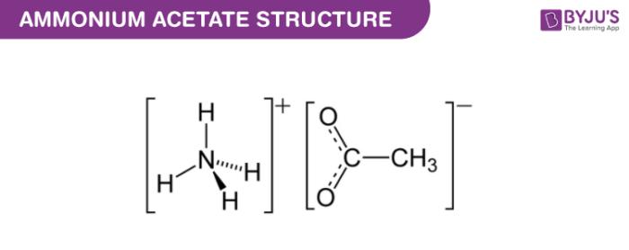 Ammonium acetate structure