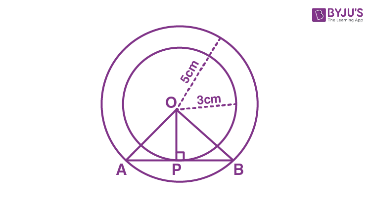 Class 10 Maths Chapter 10 Circles MCQs 10A