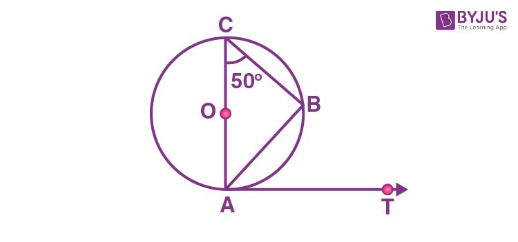 Class 10 Maths Chapter 10 Circles MCQs 6A