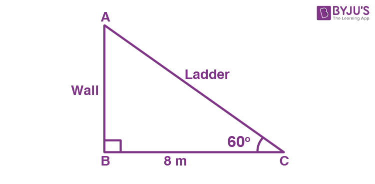 Class 10 Maths Chapter 9 Some Applications of Trigonometry MCQs 12A