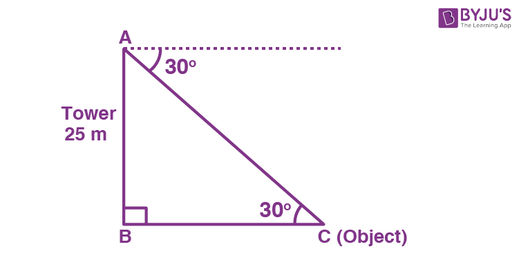 Class 10 Maths Chapter 9 Some Applications of Trigonometry MCQs 14A