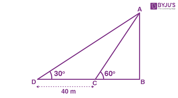Class 10 Maths Chapter 9 Some Applications of Trigonometry MCQs 15A